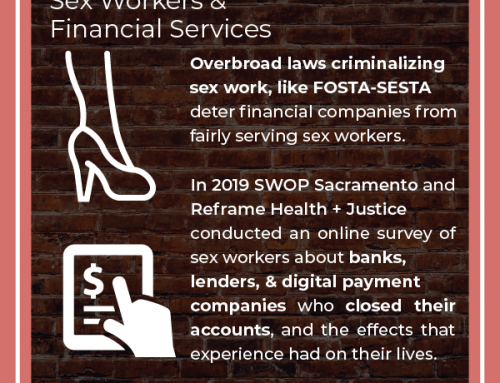 CLEAR – Center for LGBTQ Economic Advancement and Research Report